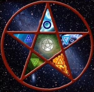 A magia elemental nas religiões